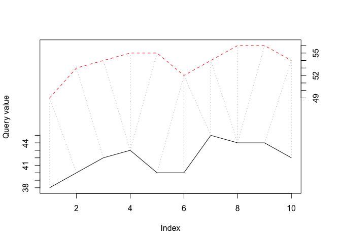 Making Causal Impact Analysis Easy | Stitch Fix Technology