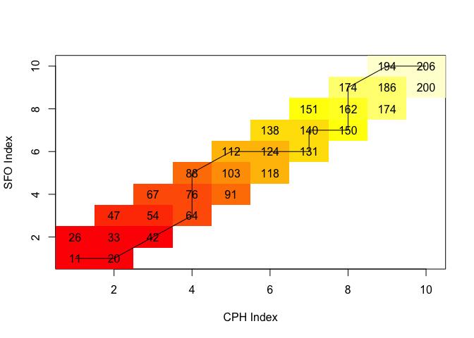 Making Causal Impact Analysis Easy   Stitch Fix Technology